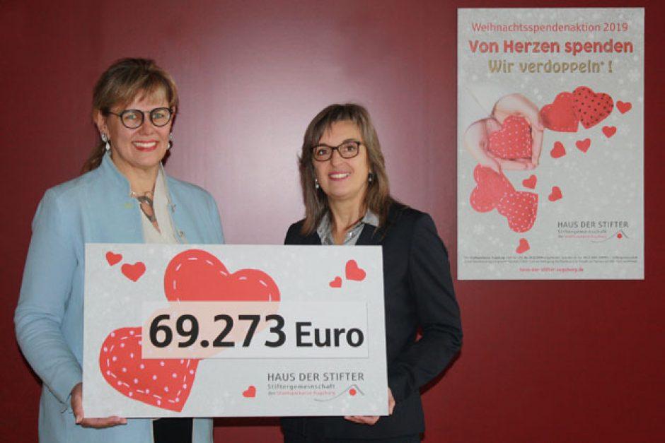 """Von Herzen spenden: Weihnachtsaktion """"Wir verdoppeln"""" brachte fast 70.000 Euro"""