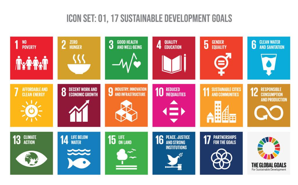SDG sustainable development goals UN Ziele nachhaltige Entwicklung